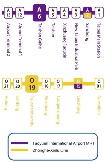 輔仁大學全球資訊網